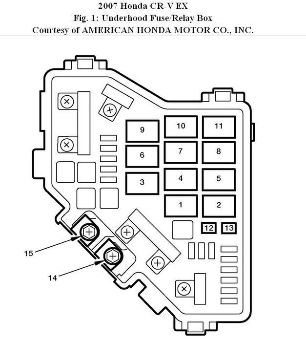 Groovy Honda Cr V Wiring Diagram As Well As Honda Cr V 2007 Ac Fuse Wiring Cloud Ittabisraaidewilluminateatxorg