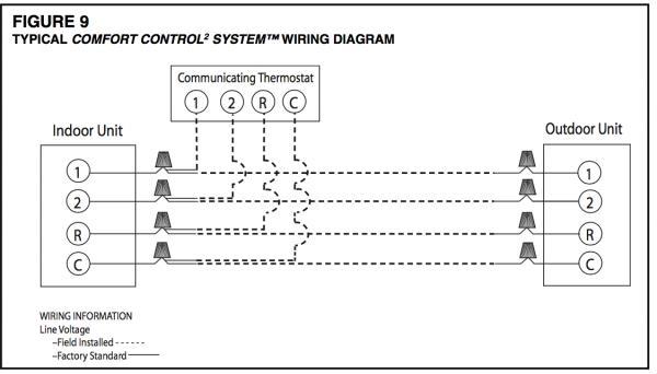 [SCHEMATICS_4US]  DG_6053] Thermostat Wiring Diagrams For Bryant Also Thermostat Wiring  Diagram Schematic Wiring   Bryant Thermostat Wiring Diagram 1998      Lave Umng Mohammedshrine Librar Wiring 101