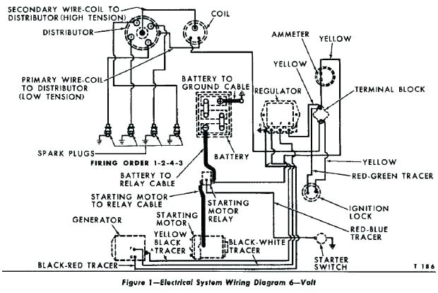 800 ford tractor 12 volt wiring diagram - wiring diagram schema key-shape -  key-shape.atmosphereconcept.it  atmosphereconcept.it
