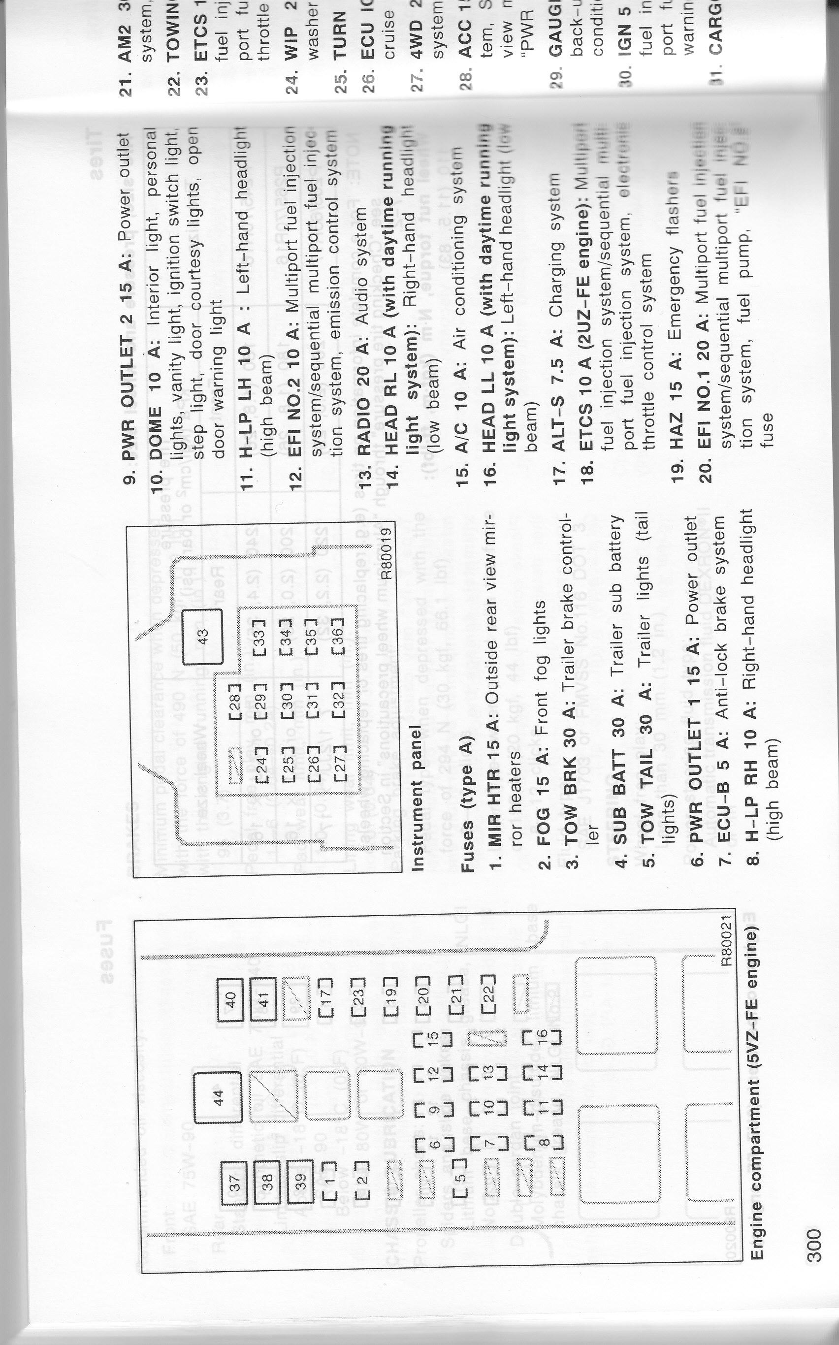 2005 toyota sequoia fuse diagram em 9757  04 tundra interior fuse panel diagram  04 tundra interior fuse panel diagram