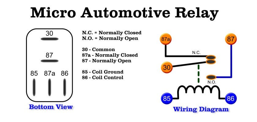 Pleasing Introduction To Automotive Relays Gtsparkplugs Wiring Cloud Overrenstrafr09Org