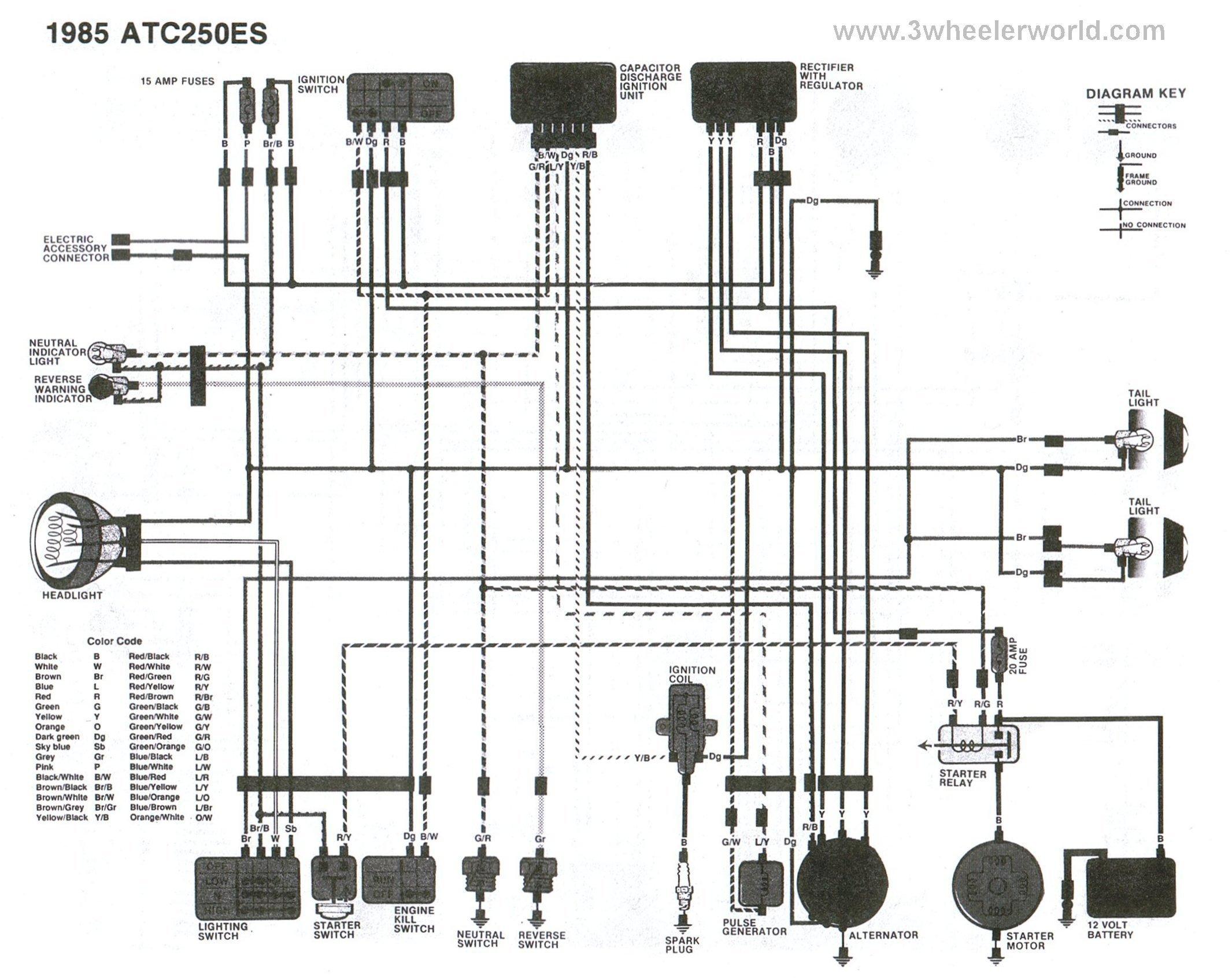 1984 Honda Atc 125 Wiring Diagram