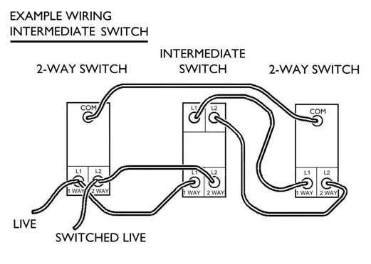 Awe Inspiring How To Wire A Light Switch Downlights Co Uk Wiring Cloud Hemtshollocom