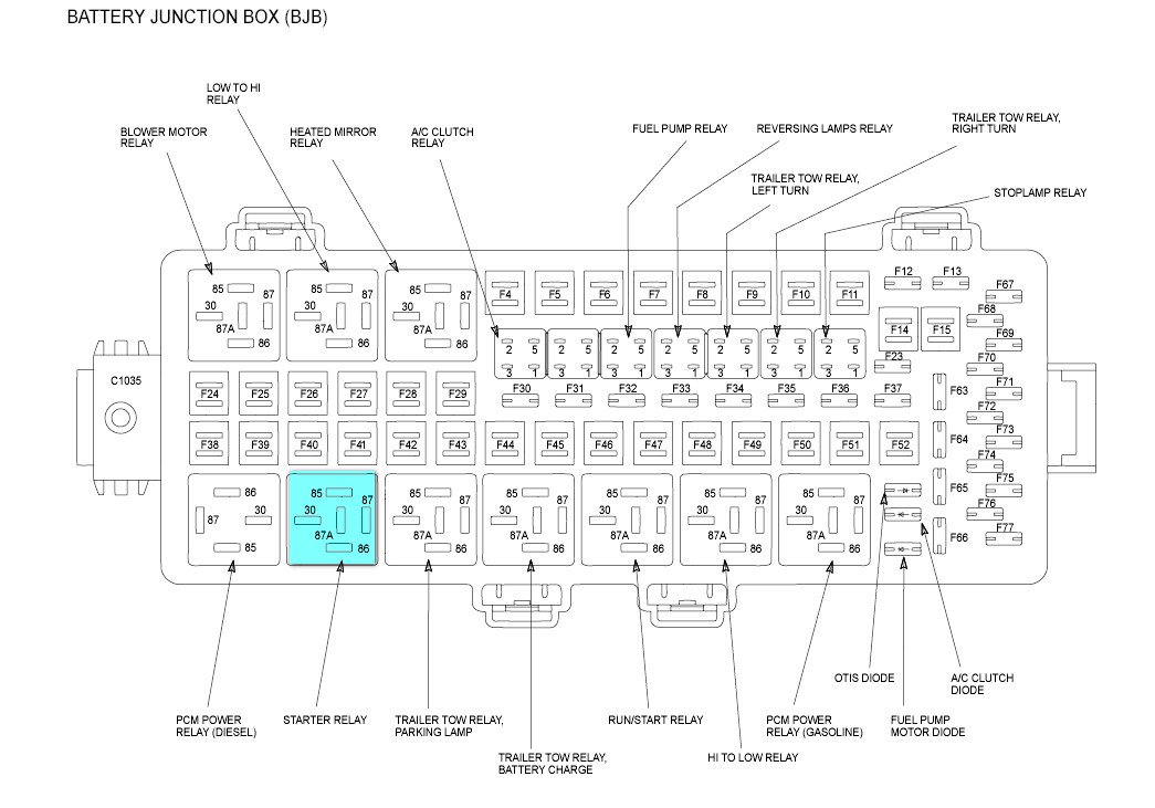 [SCHEMATICS_4CA]  HY_8534] 2008 Ford F550 Diesel Fuse Diagram Wiring Diagram | 2008 Ford F550 Fuse Diagram |  | Drosi Genion Licuk Estep Mopar Opein Mohammedshrine Librar Wiring 101