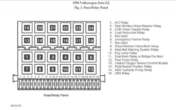 Astounding Volkswagen Jetta Fuse Box Symbols Basic Electronics Wiring Diagram Wiring Cloud Licukosporaidewilluminateatxorg