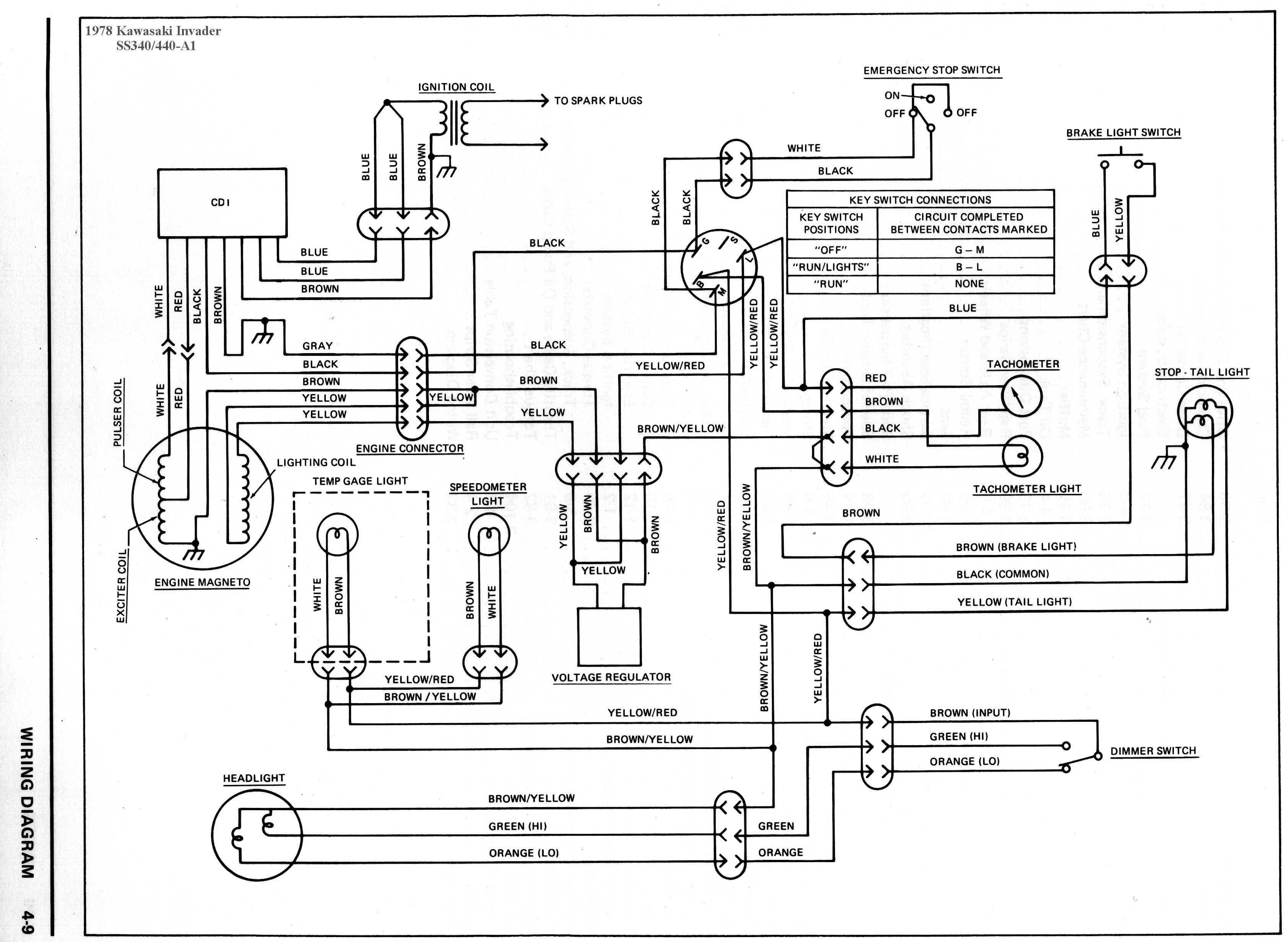 diagram] klf 300 kawasaki 4 wheeler wiring diagram full version hd quality wiring  diagram - forexdiagrams.i-ras.it  i-ras.it