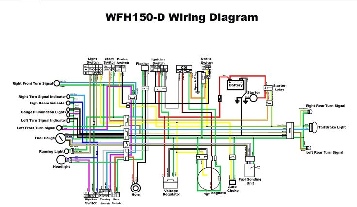 DIAGRAM] Gy6 50cc Wiring Diagram - Voyager Backup Camera Wiring Diagram  List cover.mon1erinstrument.frmon1erinstrument.fr
