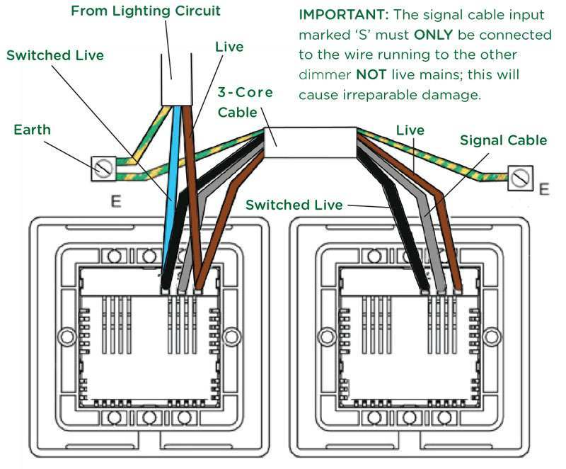 Tremendous How To Wire A Light Switch Downlights Co Uk Wiring Cloud Uslyletkolfr09Org