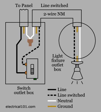 Terrific Switch Wiring Diagram Wiring Diagram Wiring Cloud Vieworaidewilluminateatxorg