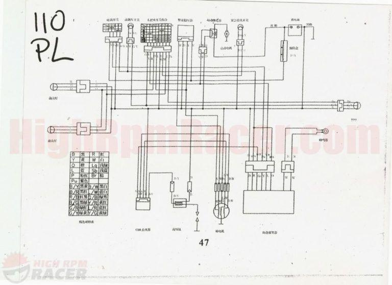 Lz 6499 Center Kazuma Atvs Chinese Atv Wiring Diagrams Wiring Diagram