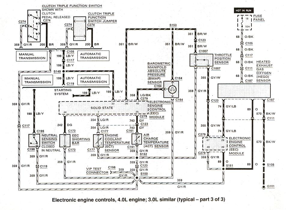 1989 Ford Aerostar Engine Diagram Wiring Diagram Enter Enter Lechicchedimammavale It