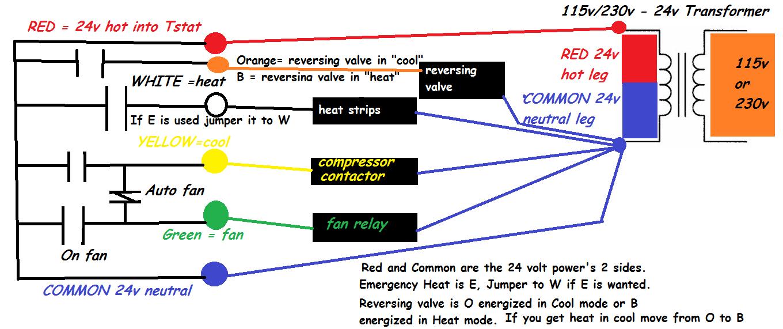 Wondrous Trane Heat Pump Wiring Diagram Besides Refrigerator Thermostat Wiring Cloud Vieworaidewilluminateatxorg