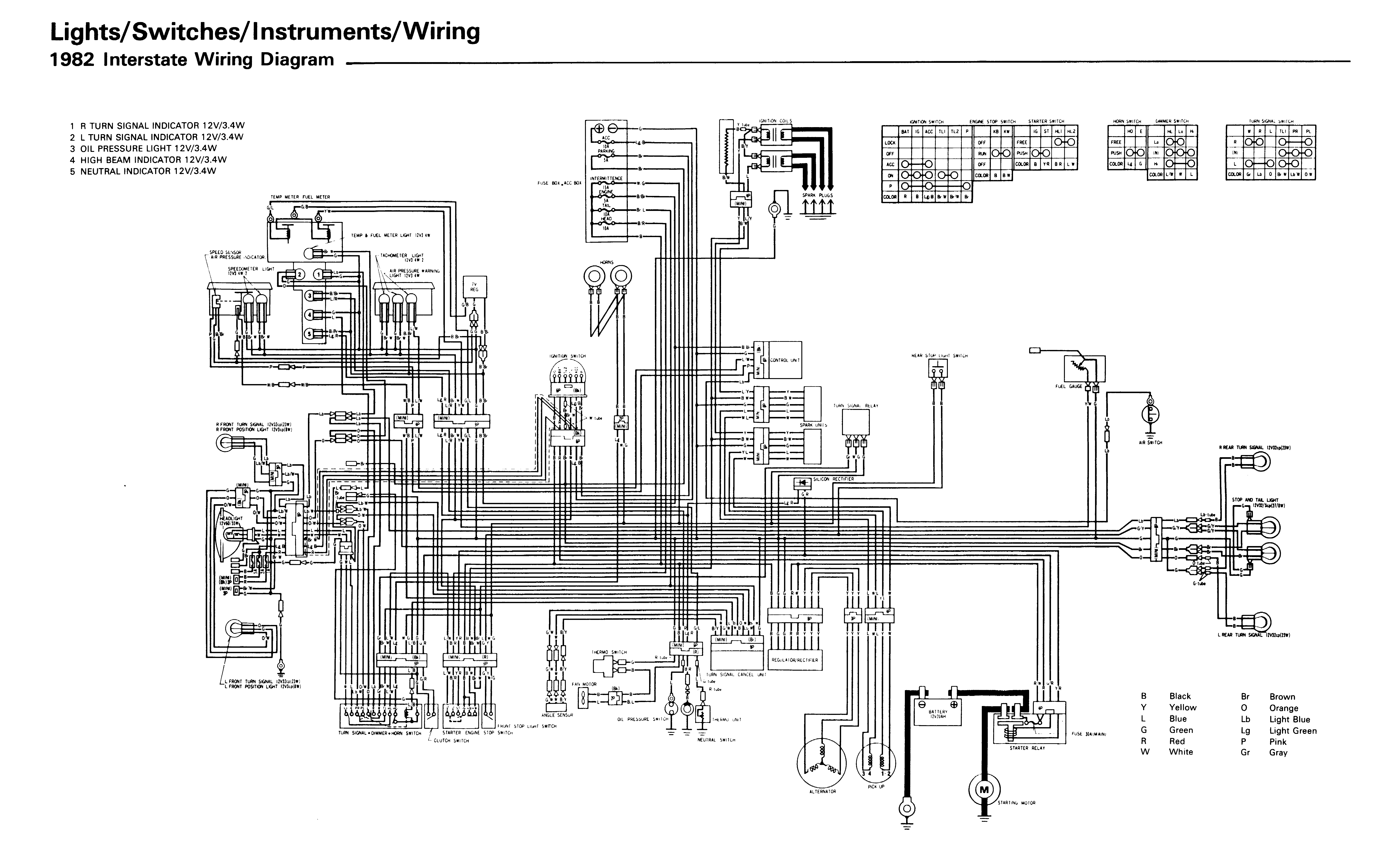 Brilliant Honda Gl1100 Wiring Diagram Basic Electronics Wiring Diagram Wiring Cloud Faunaidewilluminateatxorg