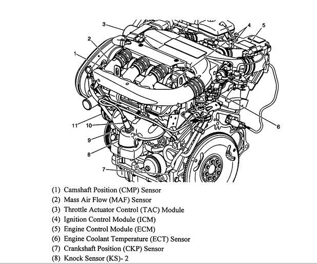 Saturn L200 Engine Diagram Wiring Diagram System Draw Locate A Draw Locate A Ediliadesign It