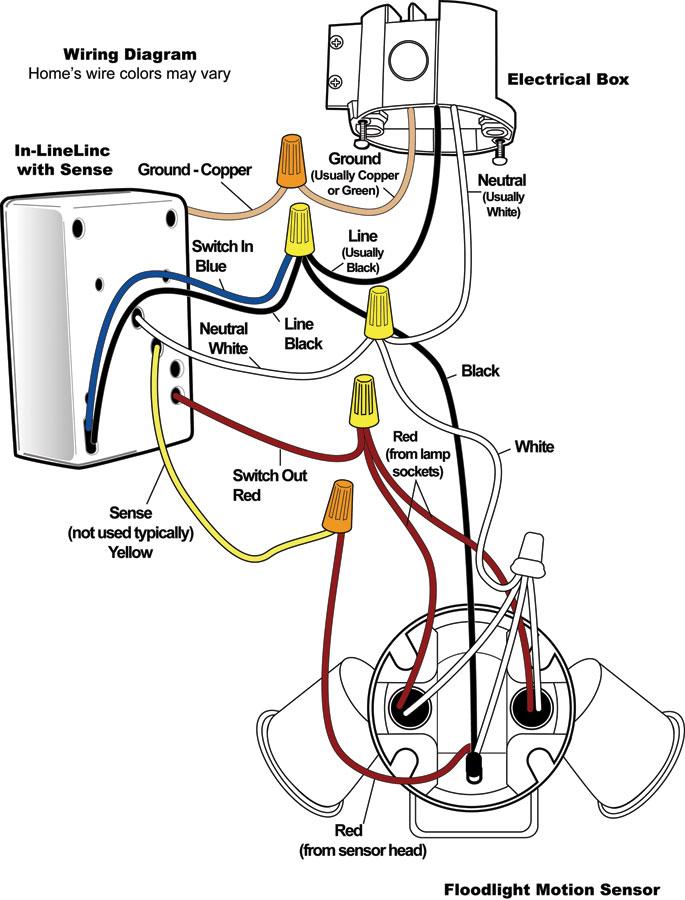 HC_6440] Multiple Lights Wiring Diagram For Security Download DiagramHroni Barep Over Boapu Mohammedshrine Librar Wiring 101
