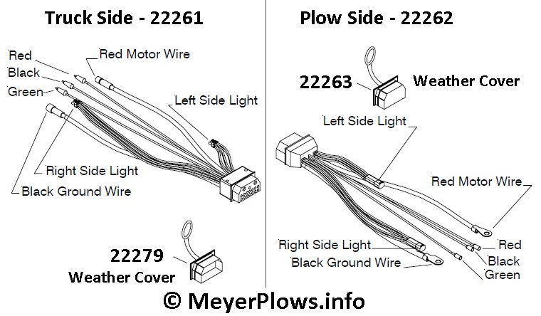 LE_5629] Myers Plow Touchpad Wiring Diagram Wiring DiagramAesth Heeve Mohammedshrine Librar Wiring 101