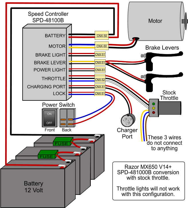 Razor Mx 650 Wiring Diagram - Fuse Box On Suzuki Xl7 for Wiring Diagram  Schematics | Mx 650 Wiring Diagram |  | Wiring Diagram Schematics