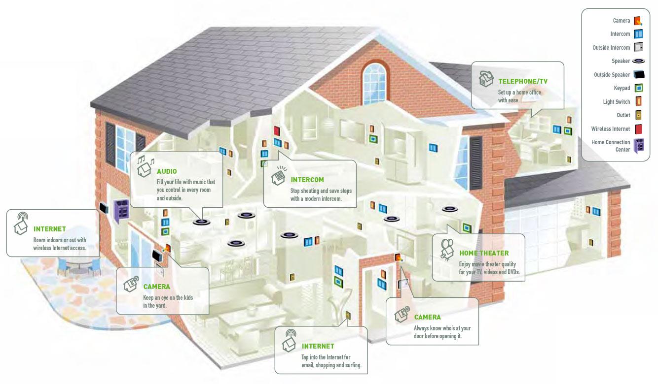 Yr 5240 Multi Room Home Audio Speaker Wiring Diagram Free Diagram