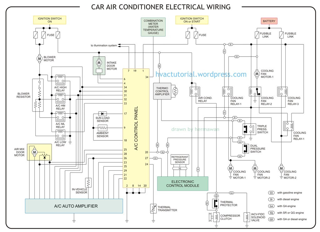 Tremendous Car Air Conditioner Electrical Wiring Hermawans Blog Wiring Cloud Xortanetembamohammedshrineorg