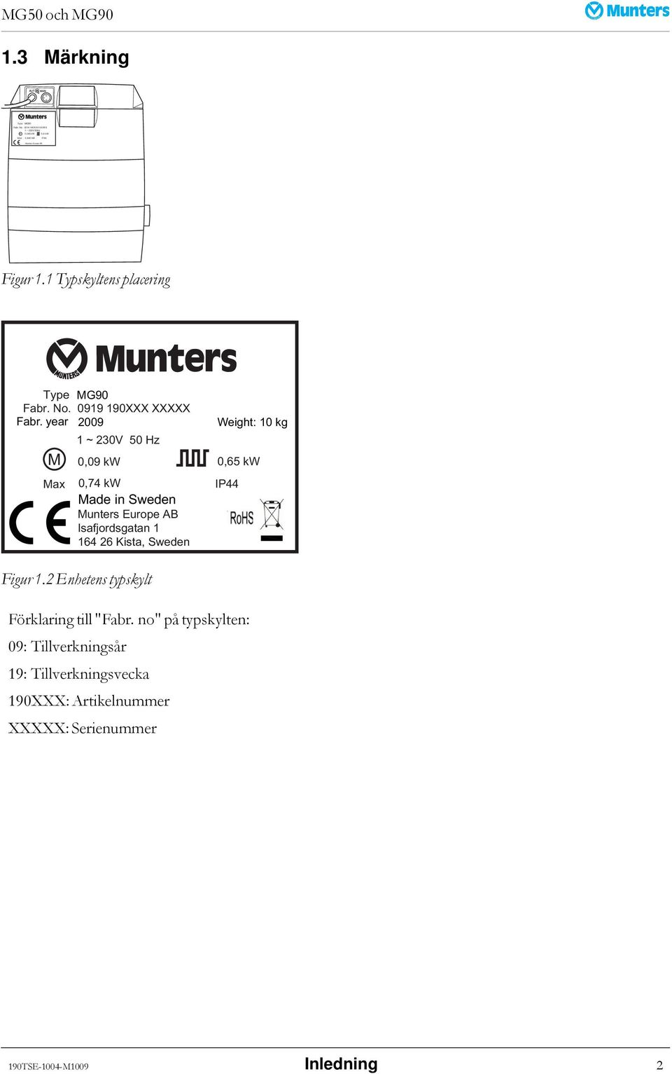 Munters Mg 90 Wiring Diagram -Land Rover County Wiring Diagram | Begeboy Wiring  Diagram Source | Munters Mg 90 Wiring Diagram |  | Begeboy Wiring Diagram Source