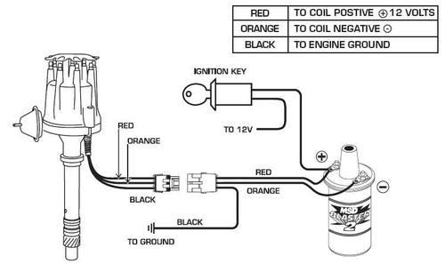 Msd Coil Wiring Diagram Wiring Diagram Mitsubishi Pajero 1996 Schematics Source Tukune Jeanjaures37 Fr