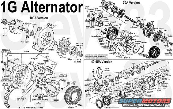 [CSDW_4250]   TL_3068] Ford 1G Alternator Wiring Schematic Wiring   1983 Ford E 350 Wiring Harness      Eachi Expe Nful Mohammedshrine Librar Wiring 101