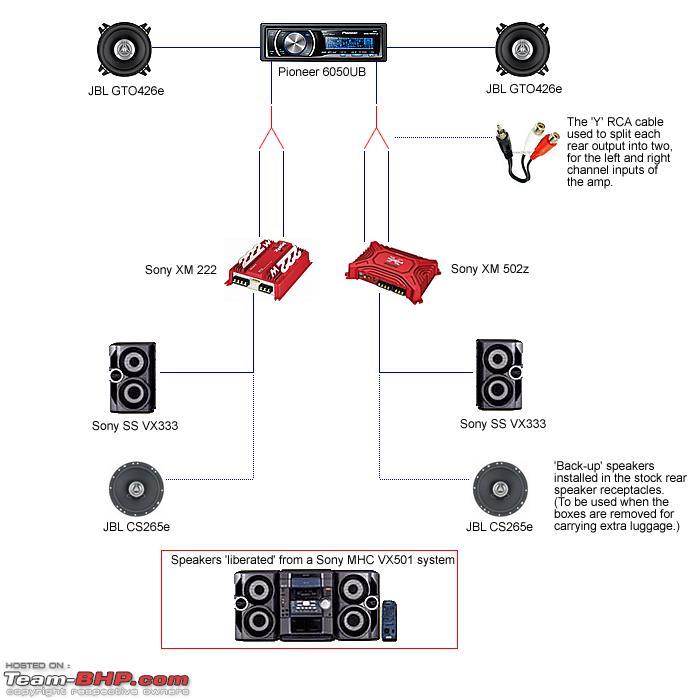 Nf 5368 For Home Audio Speaker Wiring Diagram