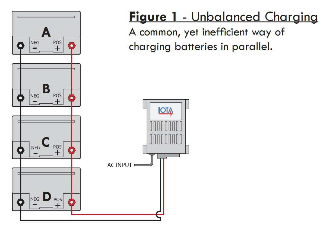 Super Charging Batteries In Parallel How To Charge Batteries In Parallel Wiring Cloud Lukepaidewilluminateatxorg