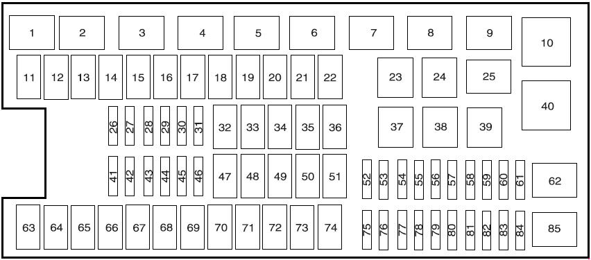 Stupendous 1997 Lincoln Navigator Fuse Diagram Wiring Diagram Wiring Cloud Vieworaidewilluminateatxorg