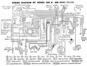 AT_3957] Honda C72 And C77 Wiring Electrical Honda C72 And C77 Wiring  DiagramExmet Minaga Winn Xortanet Salv Mohammedshrine Librar Wiring 101