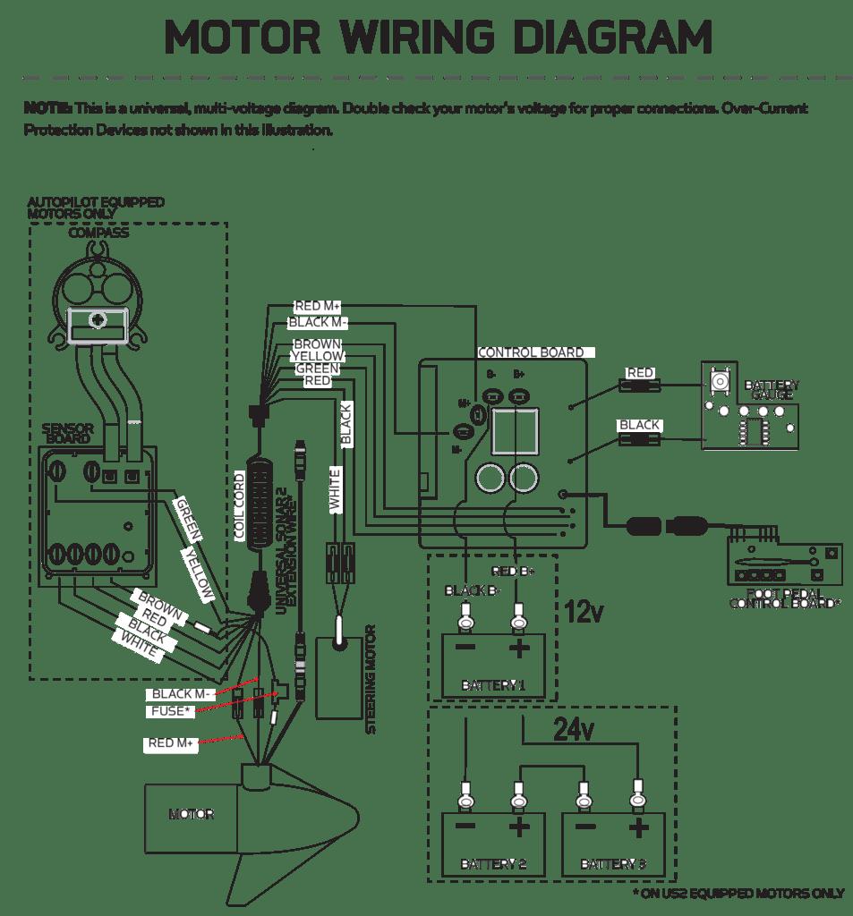 ZG_6416] Wilson Trailer Wire Diagram Wiring DiagramTool Over Stica Phae Mohammedshrine Librar Wiring 101
