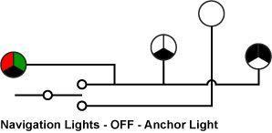 Pleasant Wiring Boat Navigation Lights Switch Basic Electronics Wiring Diagram Wiring Cloud Itislusmarecoveryedborg