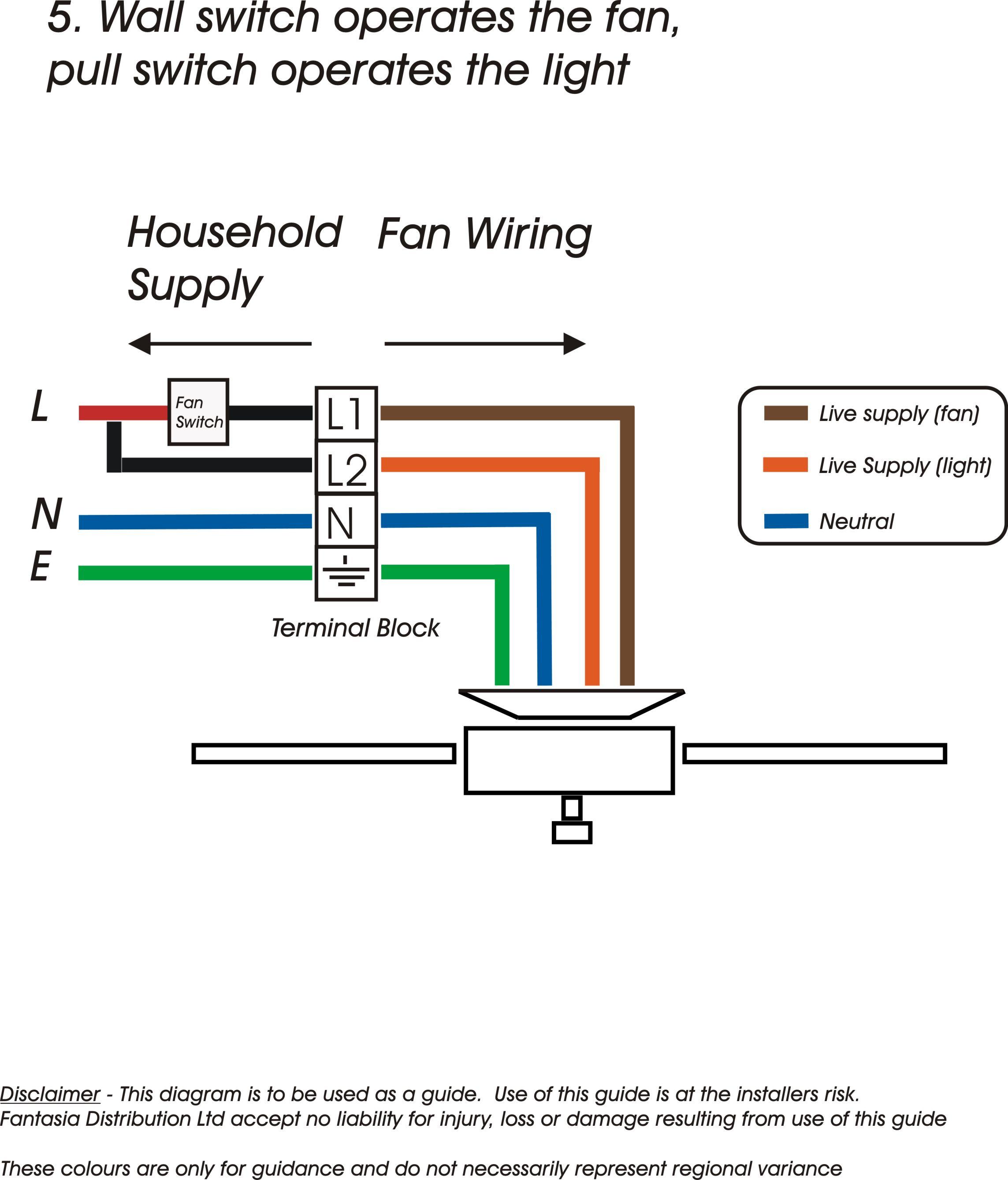 Peachy Fan Switch Wiring Basic Electronics Wiring Diagram Wiring Cloud Apomsimijknierdonabenoleattemohammedshrineorg