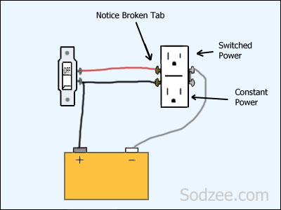 Enjoyable How To Wire An Outlet To A Switch Diagram Basic Electronics Wiring Wiring Cloud Lukepaidewilluminateatxorg