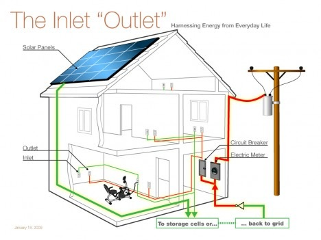 Swell Notes On House Wiring System And Some Electrical Devices Grade 8 Wiring Cloud Picalendutblikvittorg