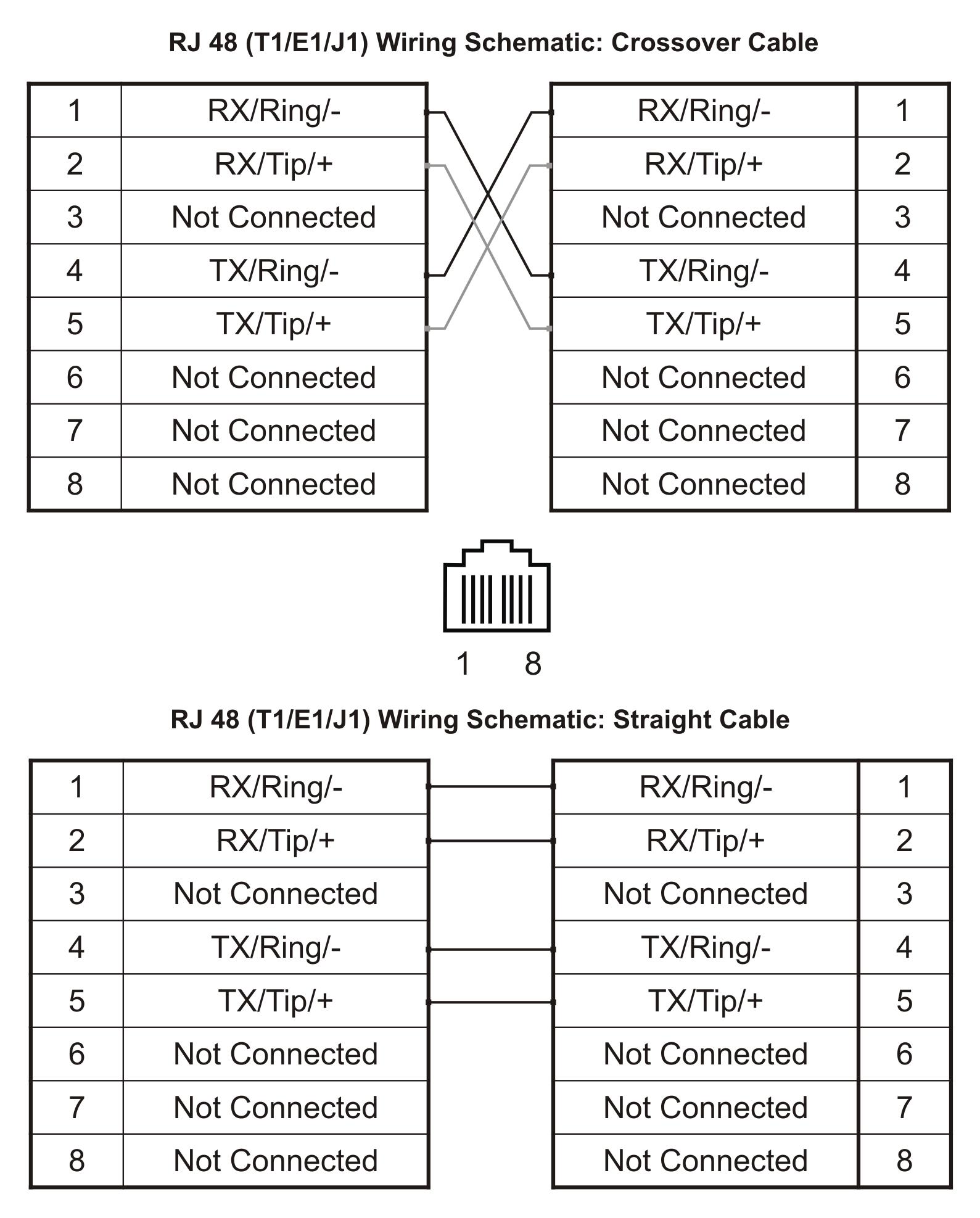 Pleasing Rj45 Schematic Wiring Diagram Wiring Cloud Eachirenstrafr09Org