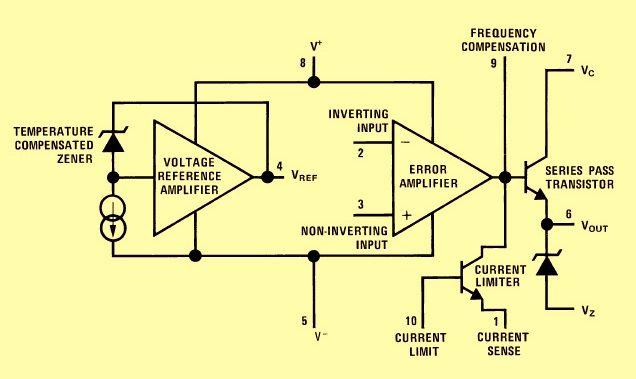 Pleasant Ic Lm 723 Voltage Regulator Wiring Cloud Onicaxeromohammedshrineorg