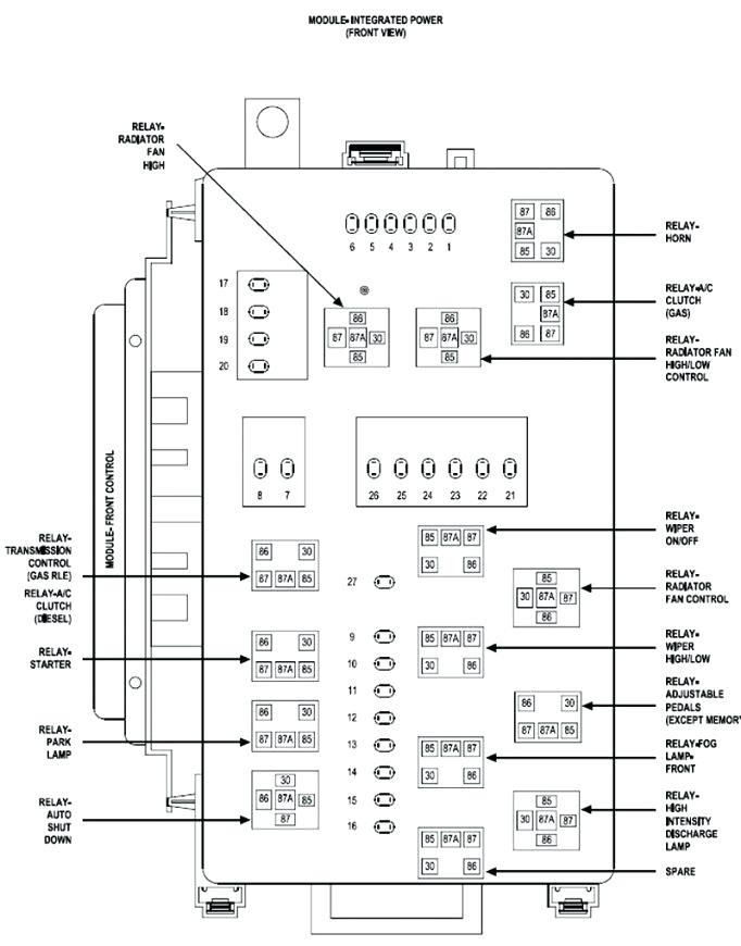 2000 300m fuse box - wiring diagram tan-teta - tan-teta.disnar.it  disnar.it
