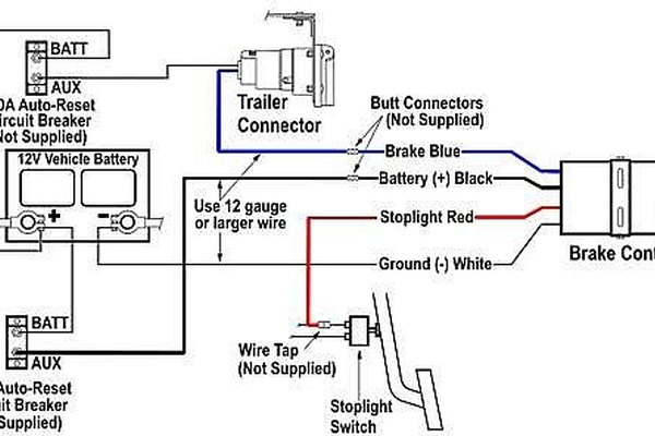 Awe Inspiring How To Install An Electric Brake Controller It Still Runs Wiring Cloud Domeilariaidewilluminateatxorg