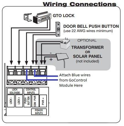 Cool 1991 8211 1999 Bmw E36 325I Pin Out Fuse Box Diagram Circuit Wiring Cloud Ittabpendurdonanfuldomelitekicepsianuembamohammedshrineorg