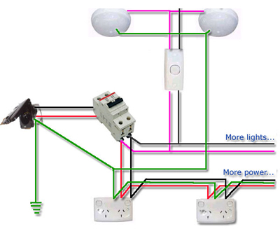Stupendous Caravansplus Traditional Electrical Installation Guide Wiring Cloud Uslyletkolfr09Org
