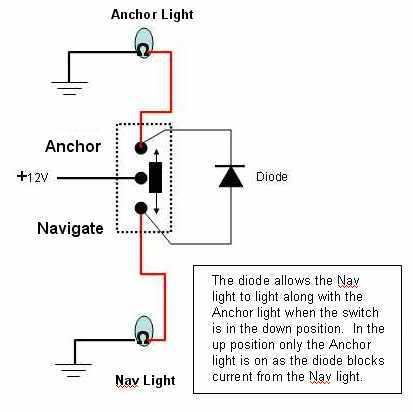 12v marine wiring diagram en 1641  toggle switch wiring boat lights wiring diagram  toggle switch wiring boat lights wiring