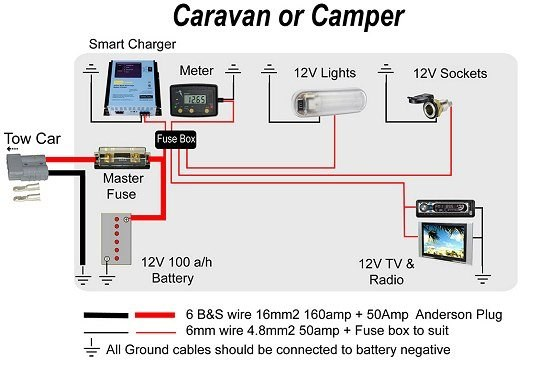 wiring diagram for caravan electrics mo 3812  wiring diagram for caravan download diagram  mo 3812  wiring diagram for caravan
