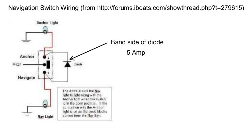 Amazing Bow And Stern Light Wiring Need Help The Hull Truth Boating Wiring Cloud Eachirenstrafr09Org