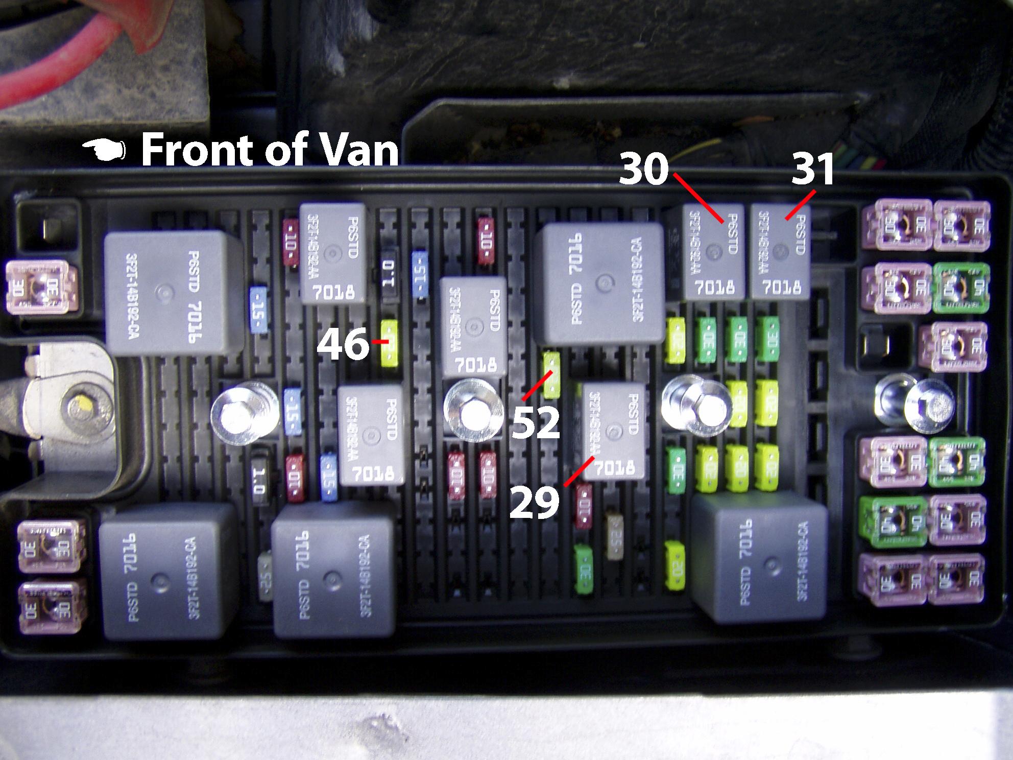 2005 Ford Windstar Fuse Box Wiring Diagram System Bite Locate Bite Locate Ediliadesign It