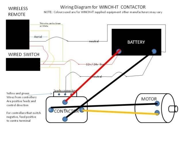 Cr 5415 Winch Motor Reversing Switch Wiring On 4 Way Electric Switch Diagram Wiring Diagram