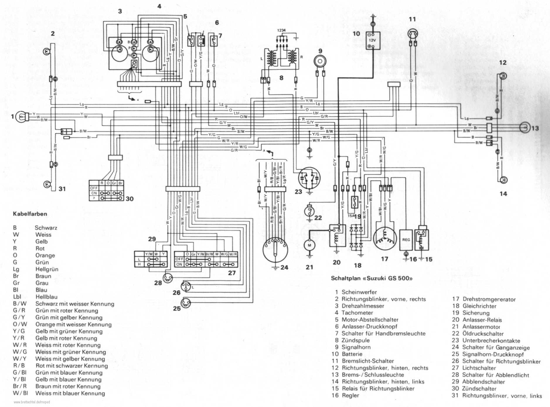 Suzuki Gs 150 Wiring Diagram from static-resources.imageservice.cloud