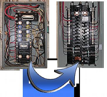 Stupendous Change Fuse In Breaker Box Wiring Diagram Database Wiring Cloud Rineaidewilluminateatxorg
