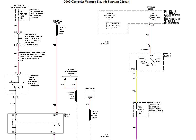 1999 Chevy Venture Wiring Diagram - Trans Wiring Diagram 2000 Isuzu Trooper  - 1982dodge.yenpancane.jeanjaures37.fr | Wiring Diagram For 2000 Venture Abs |  | Wiring Diagram Resource