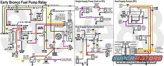 [SCHEMATICS_4LK]  RN_6978] 76 Ford Bronco Wiring Diagram Download Diagram   1966 77 Bronco Wiring Diagram      Www Mohammedshrine Librar Wiring 101